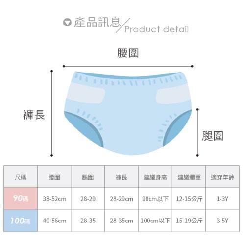 (超值5件組)DL高質感面料寶寶戒尿布 防水學習褲 90-100碼(80-100CM)寶寶可穿