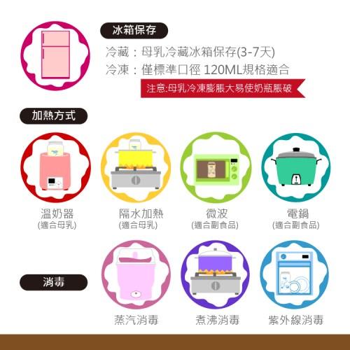 臺灣DOUBLE LOVE 240ML標準玻璃母乳儲奶瓶套組-17件組