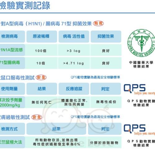 1000ML原液補充瓶 病毒剋星 氯巨人  預防腸病毒 諾羅病毒 輪狀病毒 居家抗菌 滅菌利器